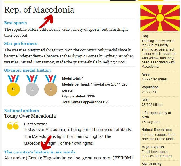 Οι κομπλεξικοί Βρετανοί χτυπάνε ξανά – Ο Μ. Αλέξανδρος ανήκει στα Σκόπια !!!