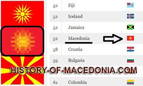 telegraphfyromflag1 H Βρετανική Telegraph έβαλε τον Ήλιο της Βεργίνας ως Σημαία της FYROM στους Παραολυμπιακούς