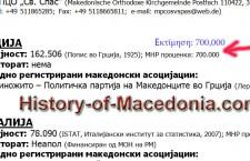 """Άρον άρον το Σκοπιανό ΥΠΕΞ """"εξαφάνισε"""" το έγγραφο για μειονότητα 700,000 ατόμων στην Ελλάδ..."""