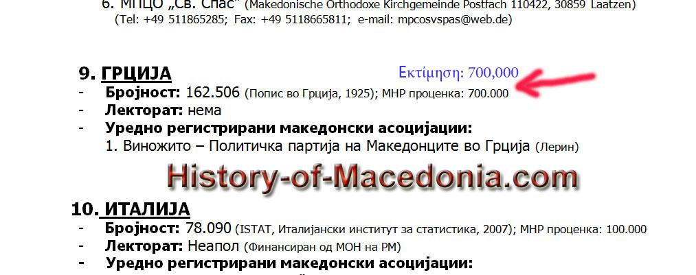 """Εγγραφο-Ντοκουμέντο από Σκοπιανό ΥΠΕΞ: 700,000 """"Μακεδόνες"""" υπάρχουν στην Ελλάδα"""